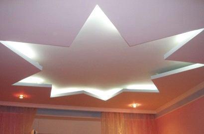 Оформить потолок из гипрока СПб